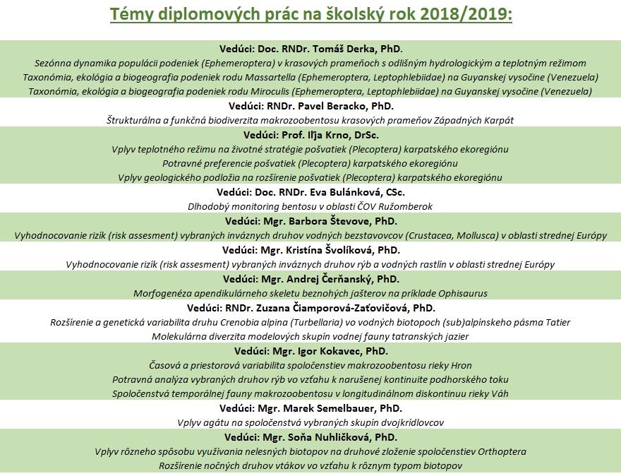 temy_mgr_1819